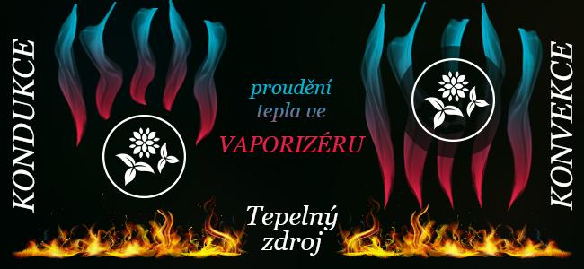 Rozdílné proudění tepla ve vaporizérech.